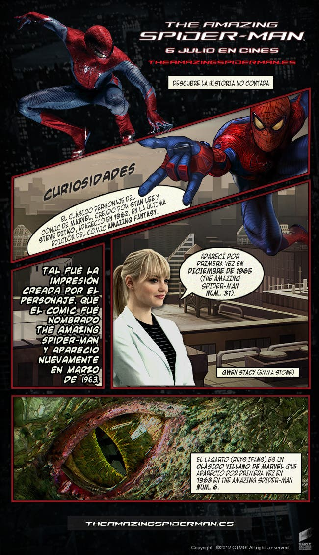 Datos curiosos de Spider-man