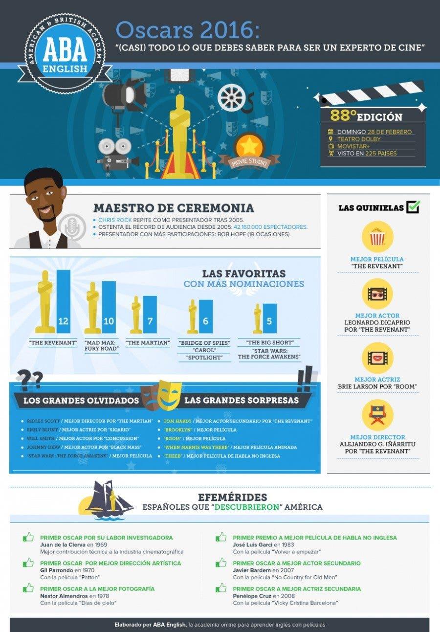 ABA_infografía Oscars16_ESP