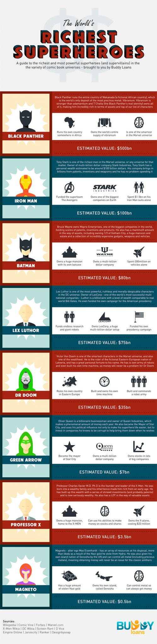 infografia-millonarios