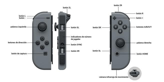 controles de Nintendo Switch