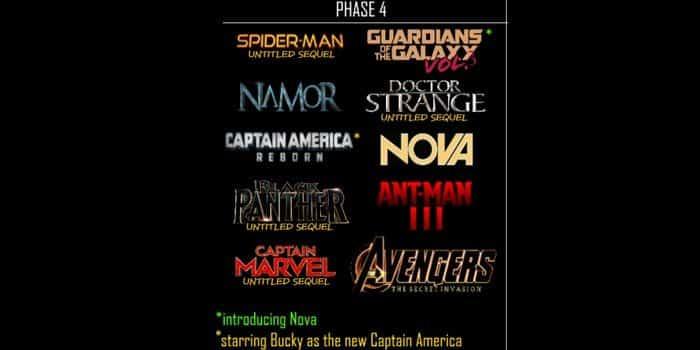 Fase 4 del Universo Cinematográfico de Marvel (MCU)