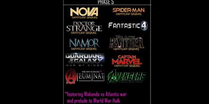 Fase 5 del Universo Cinematográfico de Marvel (MCU)