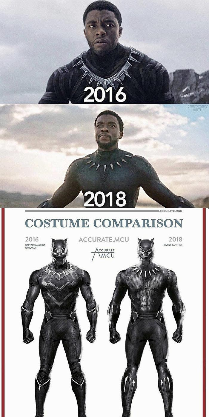 Comparación del traje de Black Panther (Pantera Negra)