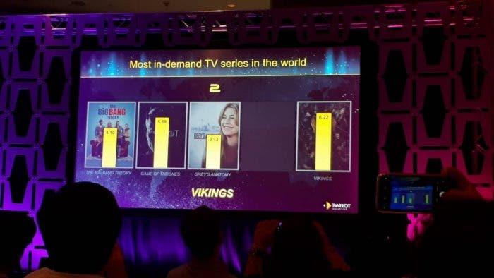Series de televisión más populares de 2018