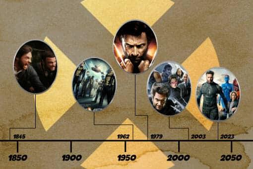 X-Men: Explicación a todos los eventos que han ocurrido en las películas