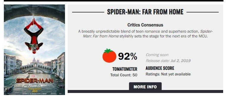spider-man: lejos de casa. Rotten tomatoes