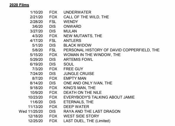estrenos FOX, Marvel sTudios y Disney