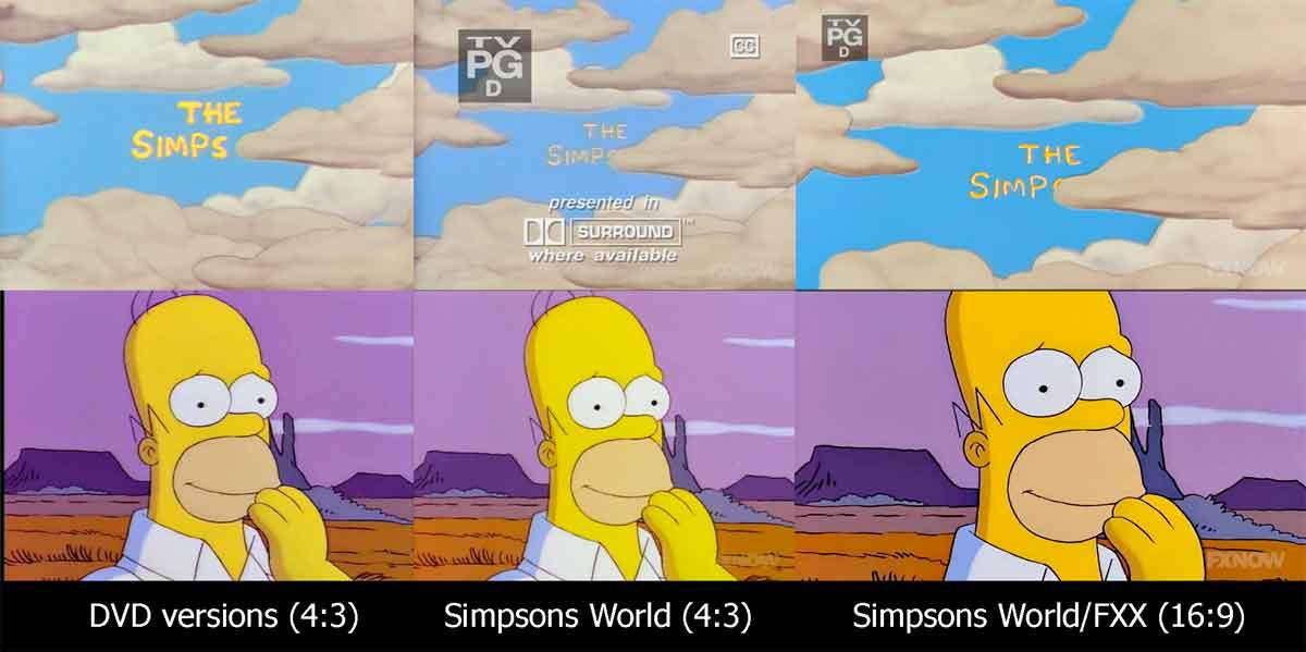 El primer error de Disney + con Los Simpson