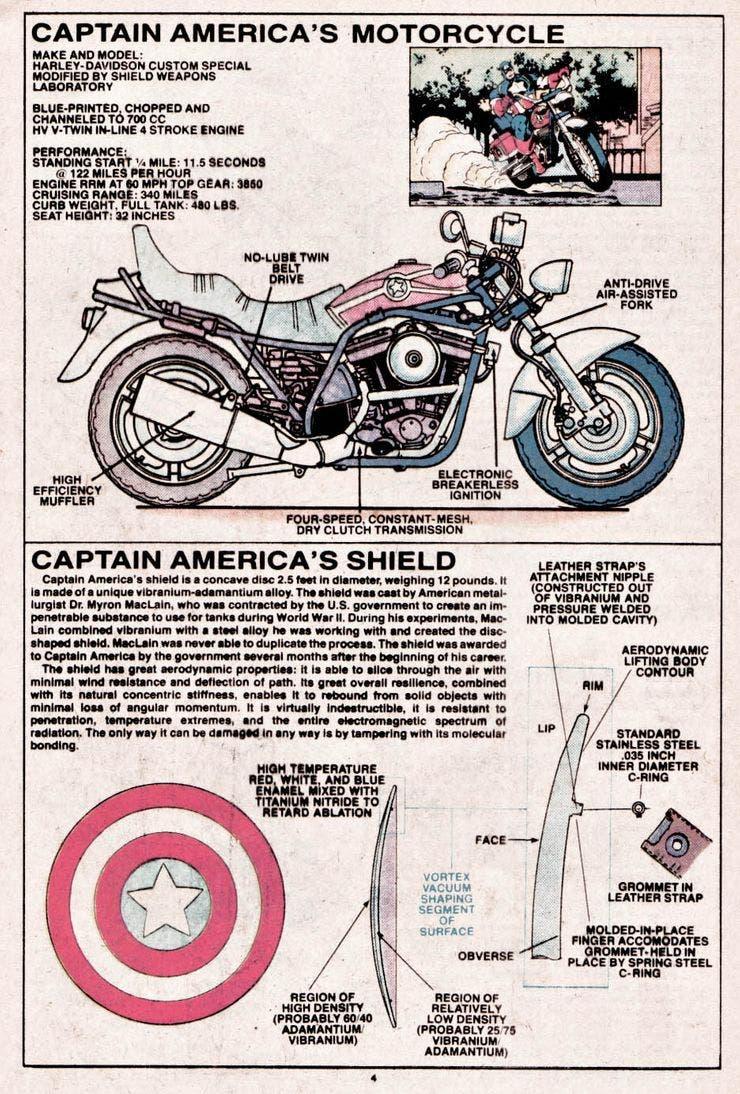 ¿Cuándo supimos que el escudo del Capitán América tenía vibranium?