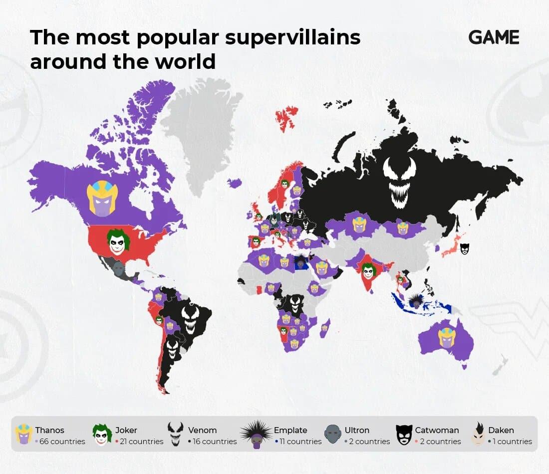 ¡Marvel ganó! Estudio demuestra que sus héroes son más populares