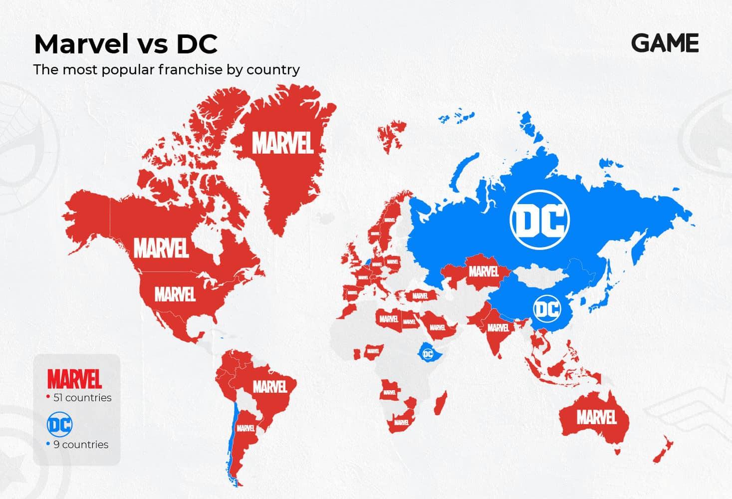 ¡Marvel gana!
